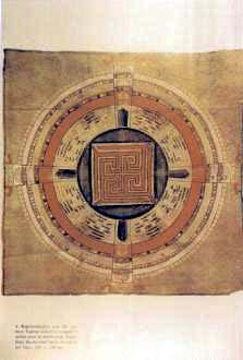 figura 12 - Rappresentazioni del cosmo, secolo XVIII^. Rajasthan, (India)
