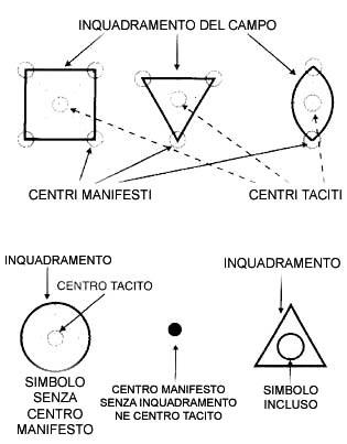 Leggi visive: inquadramenti, centri manifesti e centri taciti