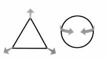 Punte e curve: dispersione e concentrazione.