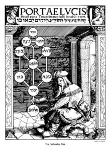 """""""L'Albero della Vita"""". Incisione di Rictus, nel """"Portae Lucis"""", Secolo XV^"""