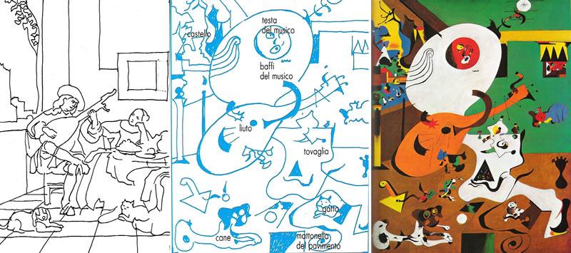 """Immaginazione libera - Immagini libere di Mirò, Interno Olandese I - Il quadro è ispirato al """"suonatore di liuto"""" di H. M. Sorgh"""