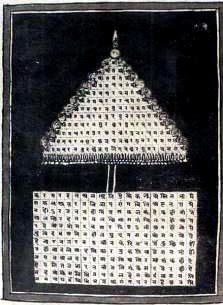 """Figura 8. """"Ombrello Sacro"""". Secolo XIX^. Rajasthan, (India)."""